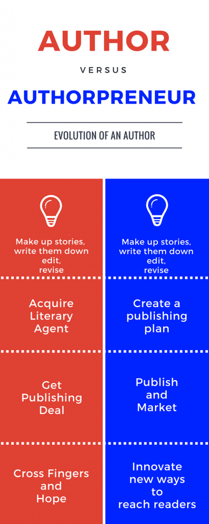 author vs authorpreneur